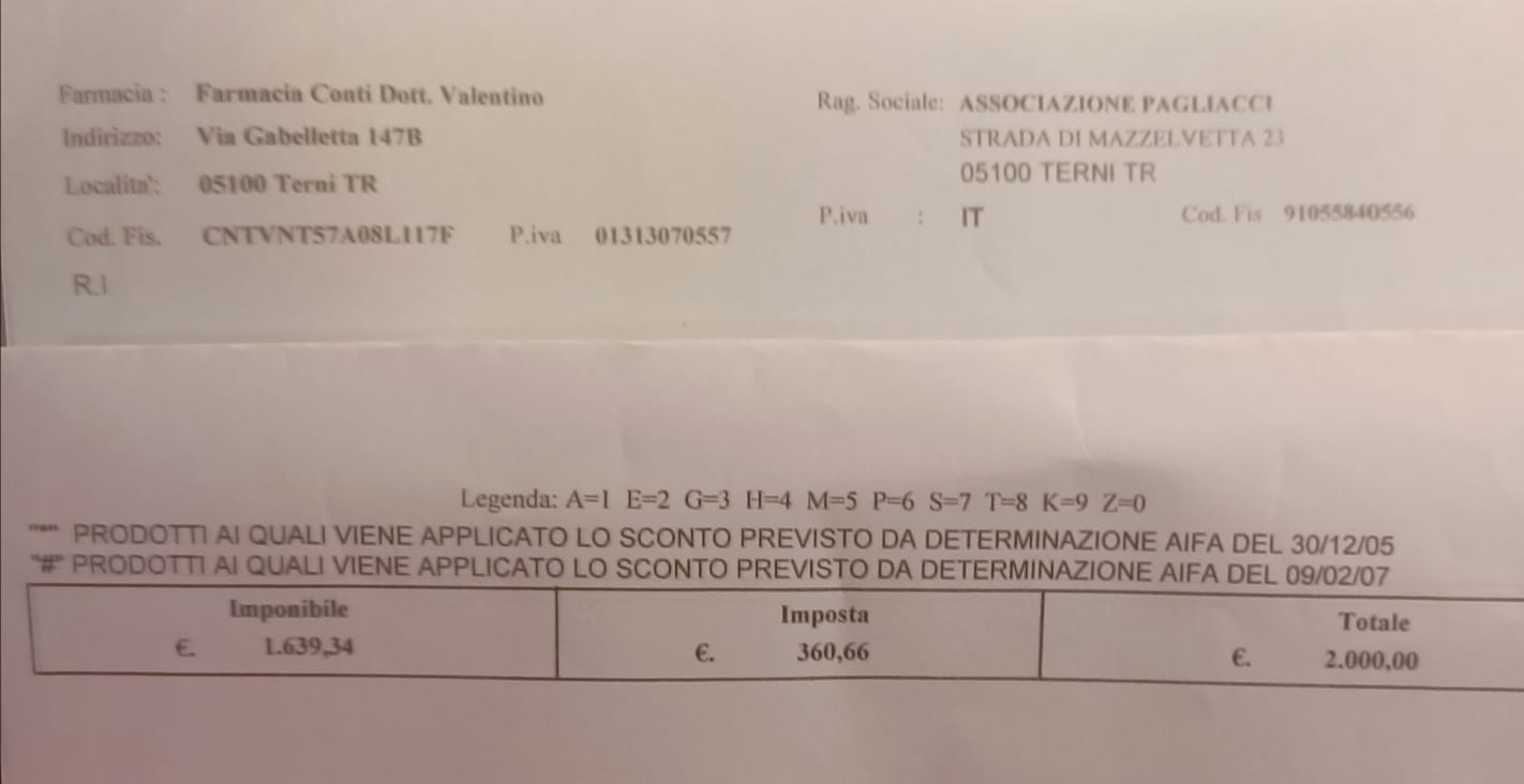 GRazie Terni! Raccolta Fondi Covid-19 Per L'Ospedale Santa Maria